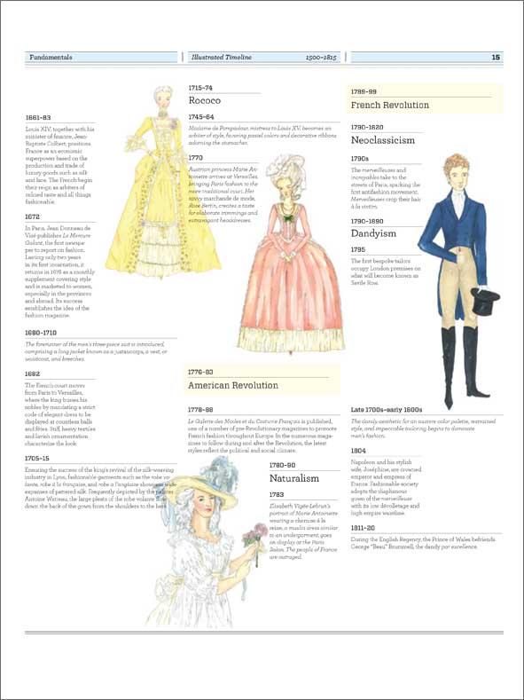 Fashion Design, Referenced